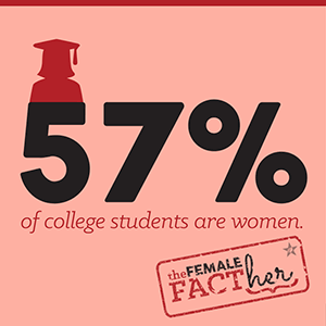 FemaleFactHer College Students infographic